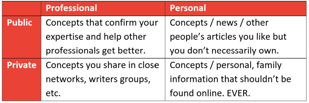 SMM 2/7 - Personal branding for writers 4